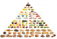 Fördert die Ernährungspyramide Fettleibigkeit?