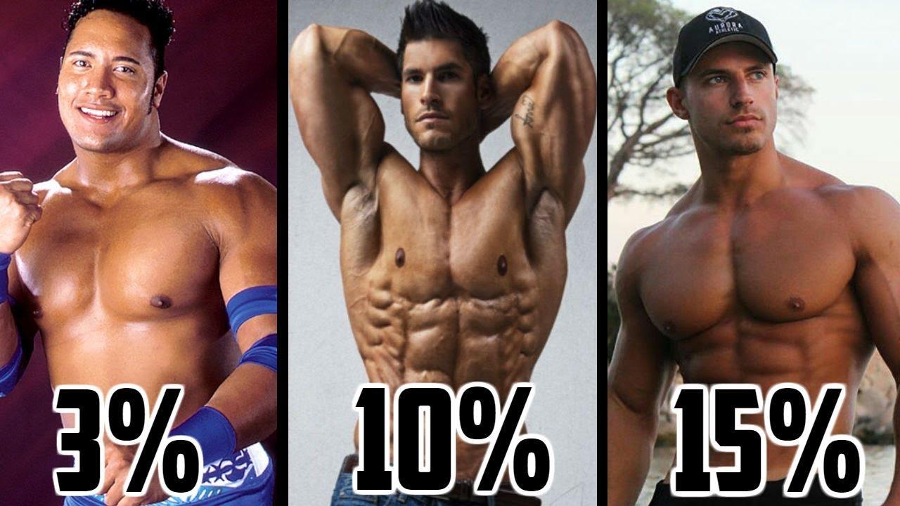 10% Körperfett